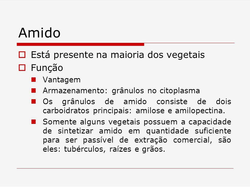 Métodos de determinação Os métodos quantitativos utilizados para determinação de açúcares totais e açúcares redutores utilizados em alimentos são: 1.