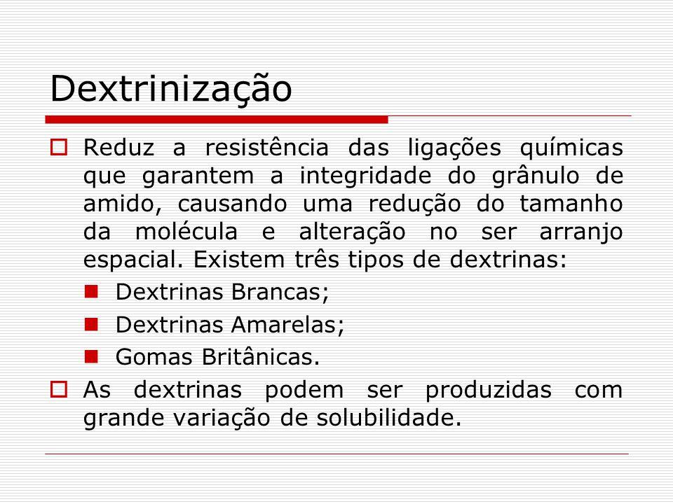 Dextrinização: poliholósidos sintéticos Amido regular ou