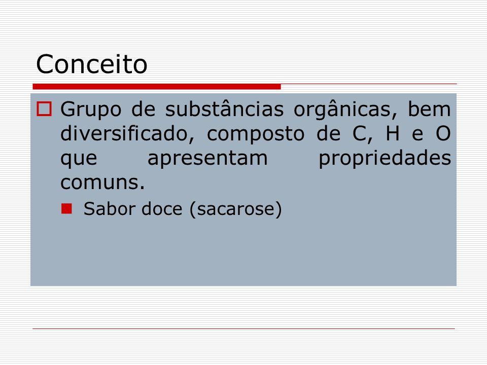 Propriedades dos carboidratos Polimerização Fermentação Biorregulação Poder redutor Isômeros: mutarrotação
