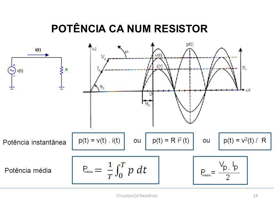 Circuitos CA Resistivos14 POTÊNCIA CA NUM RESISTOR p(t) = v(t).