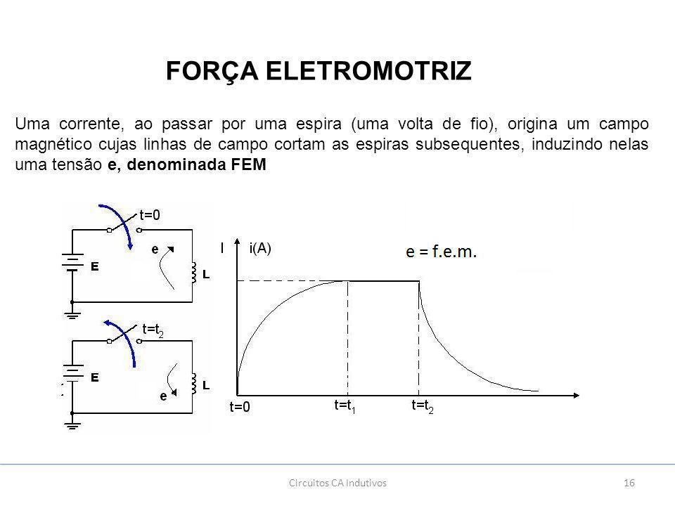 16 FORÇA ELETROMOTRIZ Uma corrente, ao passar por uma espira (uma volta de fio), origina um campo magnético cujas linhas de campo cortam as espiras subsequentes, induzindo nelas uma tensão e, denominada FEM Circuitos CA Indutivos