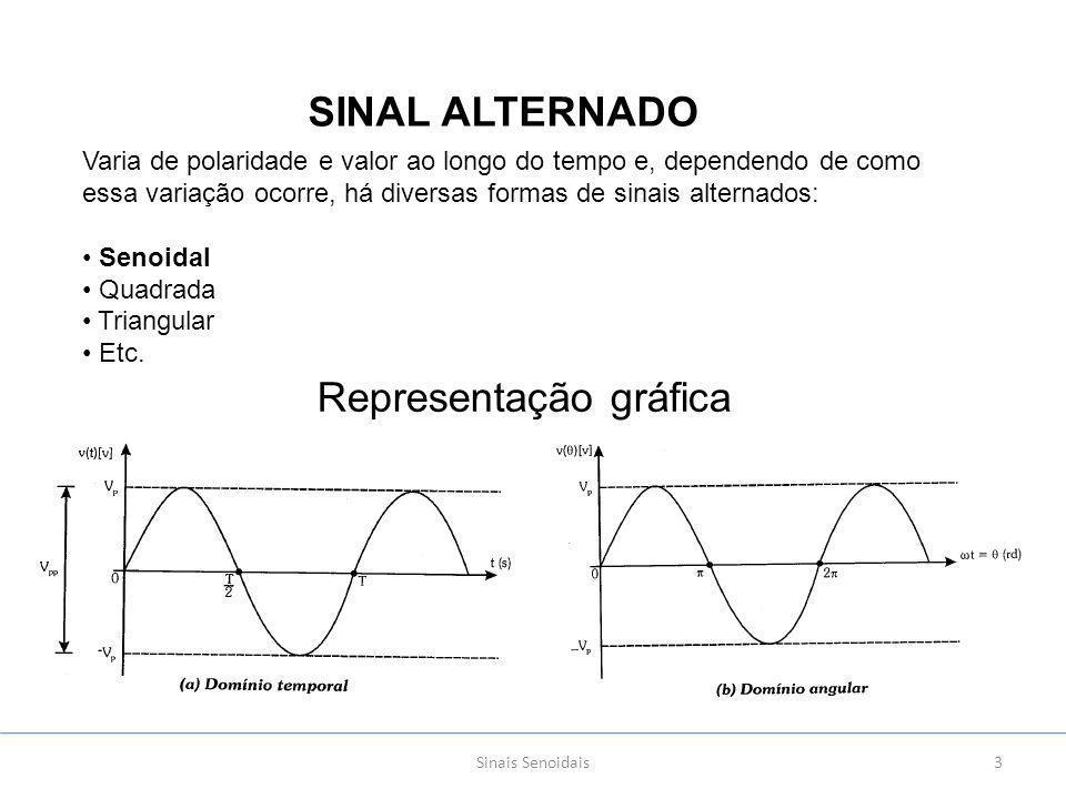Sinais Senoidais3 Varia de polaridade e valor ao longo do tempo e, dependendo de como essa variação ocorre, há diversas formas de sinais alternados: Senoidal Quadrada Triangular Etc.