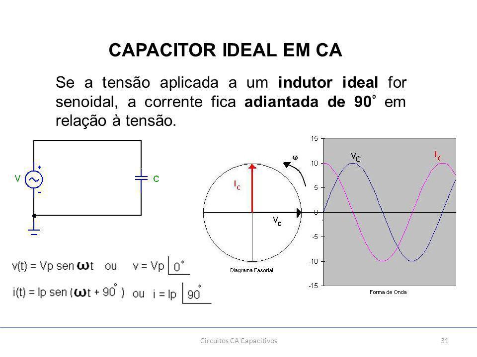 31Circuitos CA Capacitivos CAPACITOR IDEAL EM CA Se a tensão aplicada a um indutor ideal for senoidal, a corrente fica adiantada de 90 º em relação à tensão.
