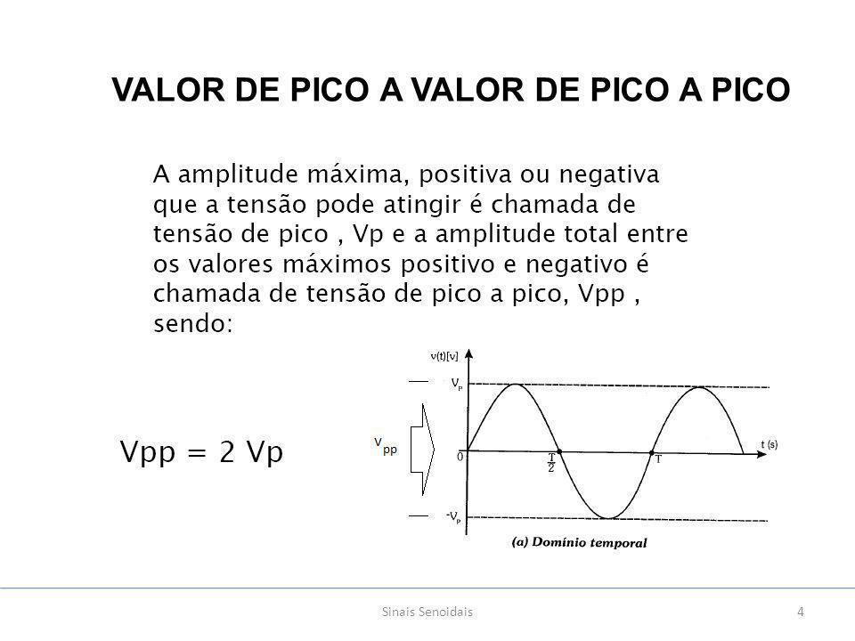 35Circuitos CA Capacitivos CIRCUITO RC PARALELO No circuito RC paralelo, a tensão do gerador (v) é a mesma no resistor (V R ) e no capacitor (V c ), mas a corrente fornecida pelo gerador (i) é a soma vetorial das correntes no resistor (i R ) e no capacitor (i c ).