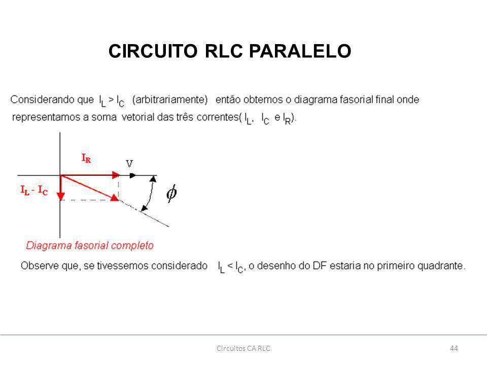 44Circuitos CA RLC CIRCUITO RLC PARALELO