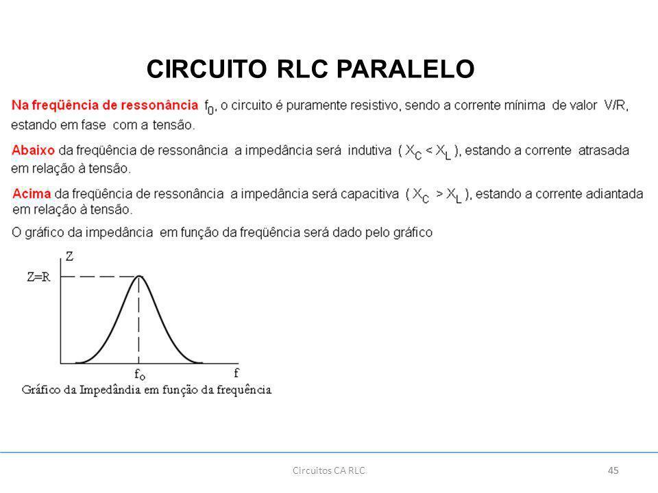 45 Circuitos CA RLC CIRCUITO RLC PARALELO