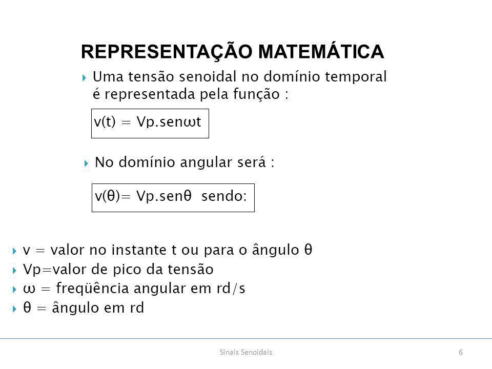 Sinais Senoidais6 REPRESENTAÇÃO MATEMÁTICA