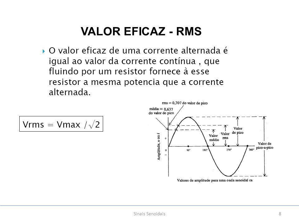 Sinais Senoidais9 EXEMPLO Tensão de Pico: Vp = 5V Tensão de pico a pico: Vpp = 10 V Período: T = 0,25 s Freqüência: f = 1/0,25s = 4 Hz Freqüência angular: ω = 2 π f = 2 π 4 = 8 π rd/s Valor eficaz: Vrms = 5.
