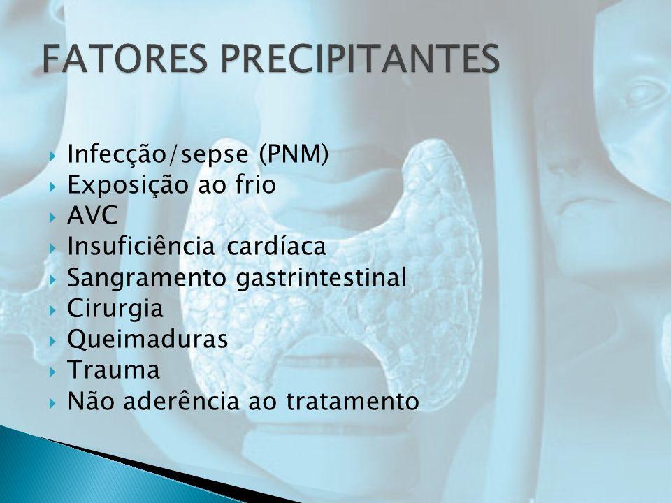 Infecção/sepse (PNM) Exposição ao frio AVC Insuficiência cardíaca Sangramento gastrintestinal Cirurgia Queimaduras Trauma Não aderência ao tratamento