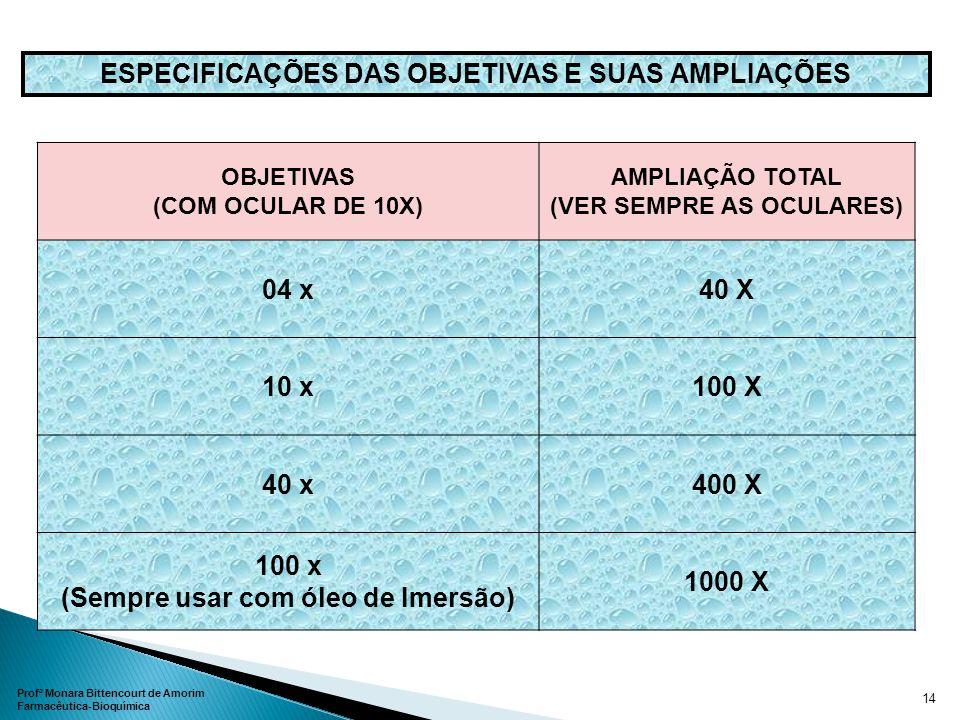ESPECIFICAÇÕES DAS OBJETIVAS E SUAS AMPLIAÇÕES OBJETIVAS (COM OCULAR DE 10X) AMPLIAÇÃO TOTAL (VER SEMPRE AS OCULARES) 04 x40 X 10 x100 X 40 x400 X 100