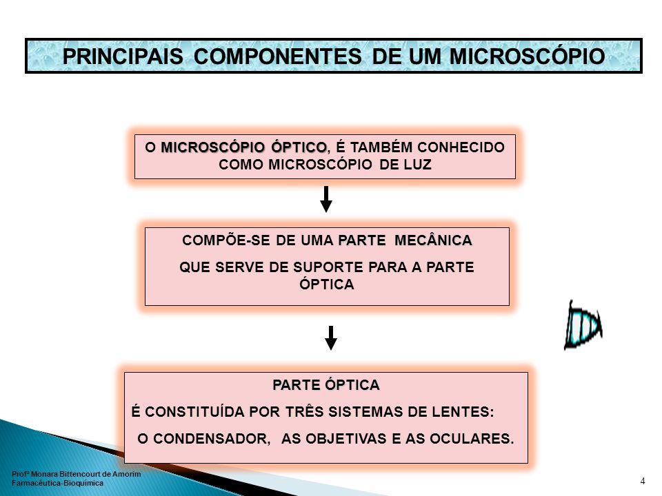 PRINCIPAIS COMPONENTES DE UM MICROSCÓPIO MICROSCÓPIO ÓPTICO O MICROSCÓPIO ÓPTICO, É TAMBÉM CONHECIDO COMO MICROSCÓPIO DE LUZ PARTE MECÂNICA COMPÕE-SE