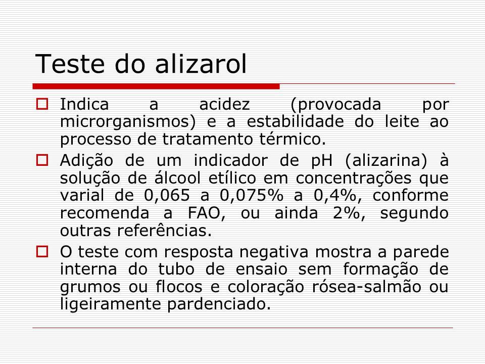 Indica a acidez (provocada por microrganismos) e a estabilidade do leite ao processo de tratamento térmico. Adição de um indicador de pH (alizarina) à