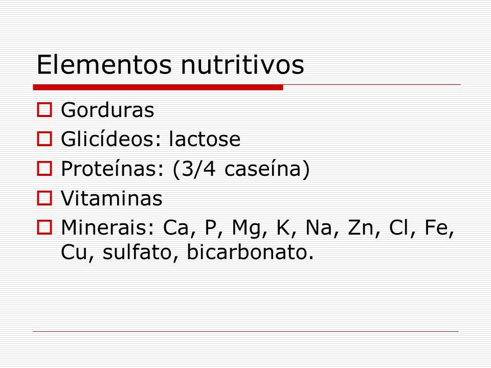 Composição centesimal EspécieproteínaGorduralactosecinzaságua Humana1,53,570,287,8 Bovina3,53,850,787 Caprina434,80,887,4 Fonte: OLIVEIRA, J.
