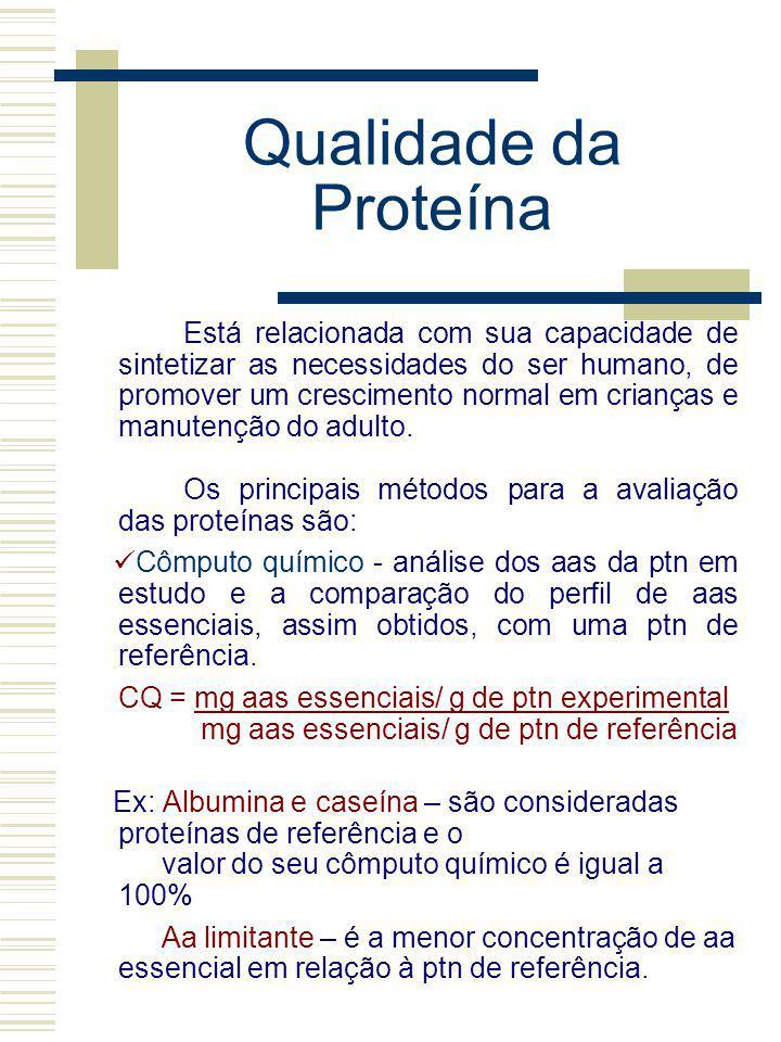 Qualidade da Proteína Está relacionada com sua capacidade de sintetizar as necessidades do ser humano, de promover um crescimento normal em crianças e