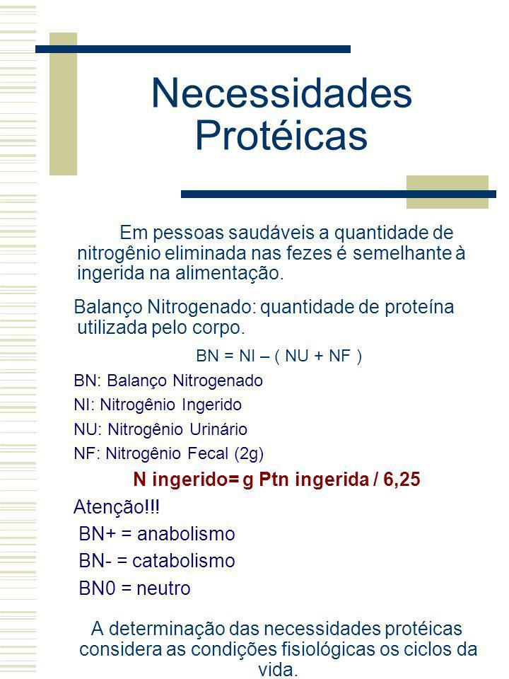 Necessidades Protéicas Em pessoas saudáveis a quantidade de nitrogênio eliminada nas fezes é semelhante à ingerida na alimentação. Balanço Nitrogenado