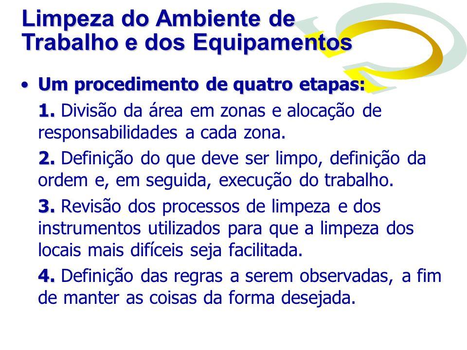 Um procedimento de quatro etapas:Um procedimento de quatro etapas: 1. 1. Divisão da área em zonas e alocação de responsabilidades a cada zona. 2. 2. D