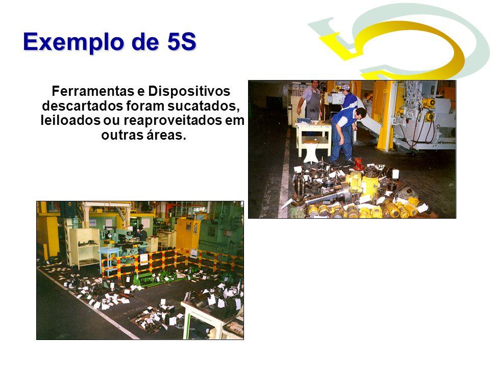 Ferramentas e Dispositivos descartados foram sucatados, leiloados ou reaproveitados em outras áreas. Exemplo de 5S
