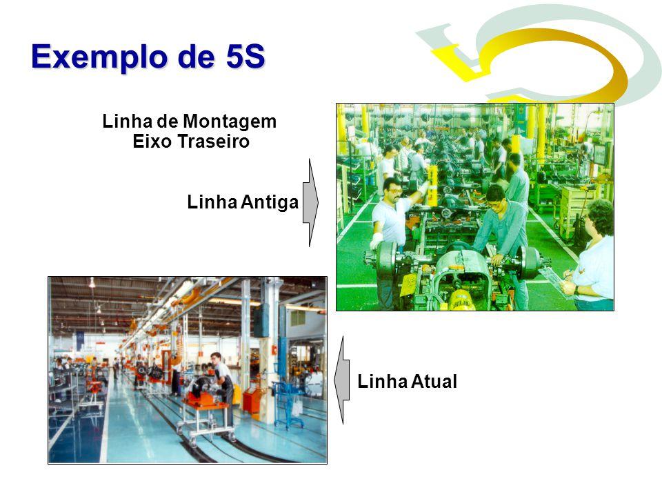 Linha Antiga Linha Atual Linha de Montagem Eixo Traseiro Exemplo de 5S