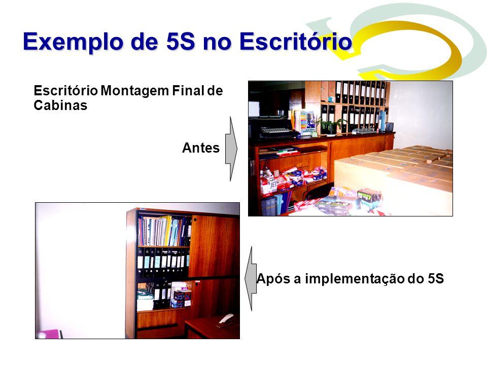 Escritório Montagem Final de Cabinas Antes Após a implementação do 5S Exemplo de 5S no Escritório