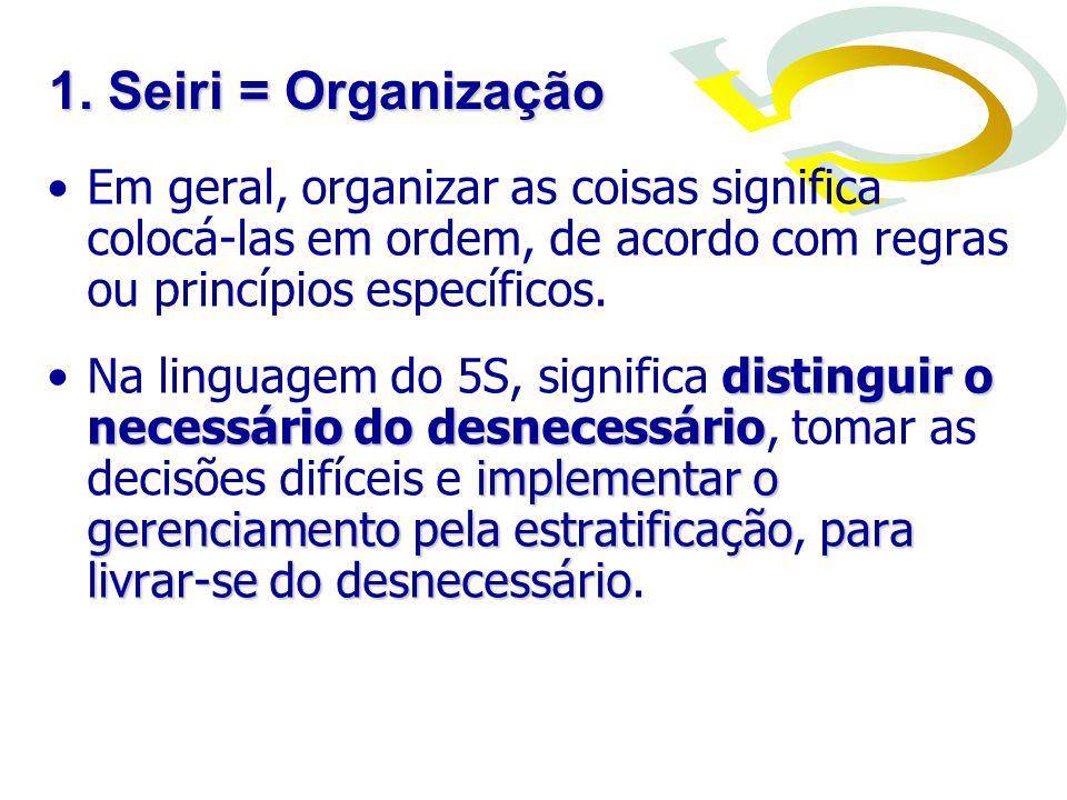 Em geral, organizar as coisas significa colocá-las em ordem, de acordo com regras ou princípios específicos. distinguir o necessário do desnecessário