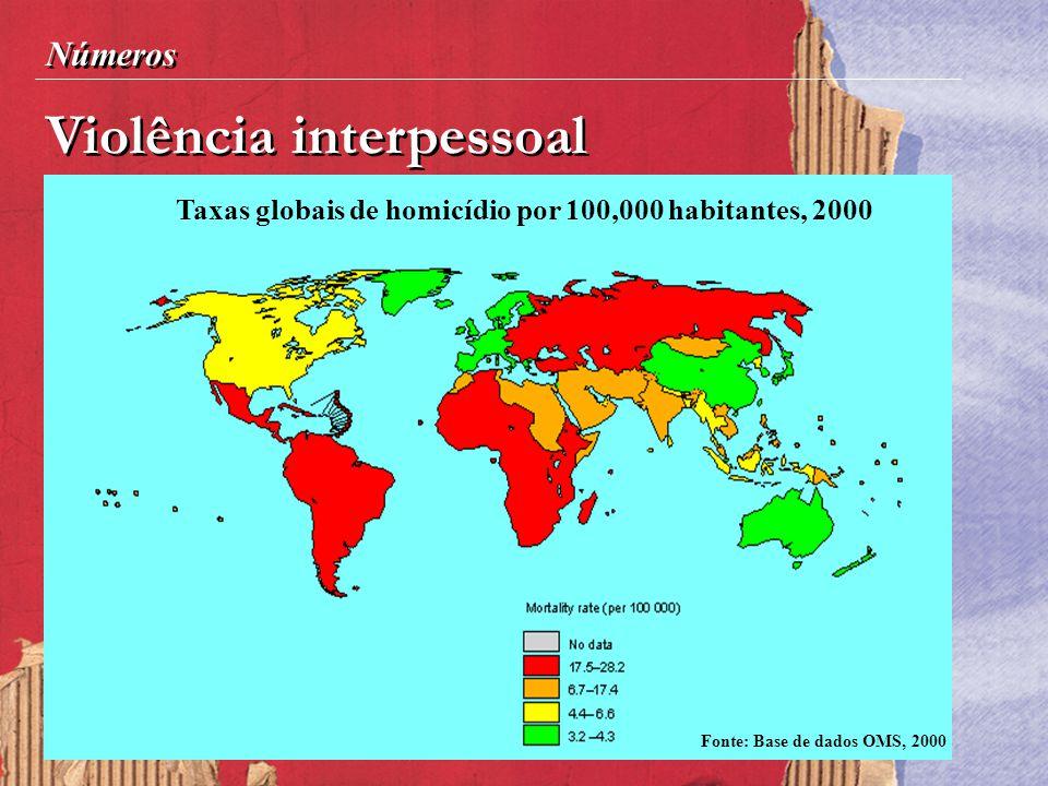 Violência interpessoal Números Taxas globais de homicídio por 100,000 habitantes, 2000 Fonte: Base de dados OMS, 2000