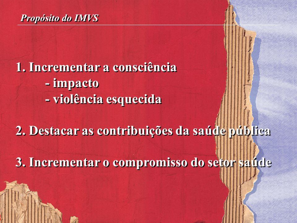 Propósito do IMVS 1. Incrementar a consciência - impacto - violência esquecida 2. Destacar as contribuições da saúde pública 3. Incrementar o compromi