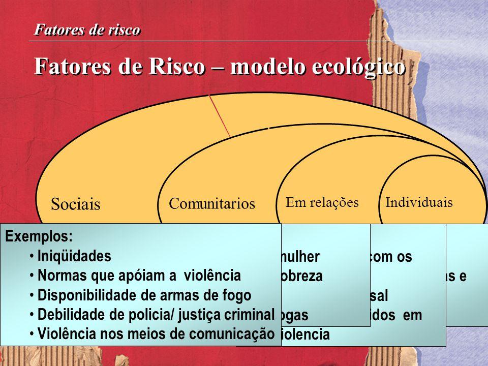 Fatores de Risco – modelo ecológico Fatores de risco IndividuaisEm relações Comunitarios Sociais Exemplos: Fatores demográficos Desordens psicológicas