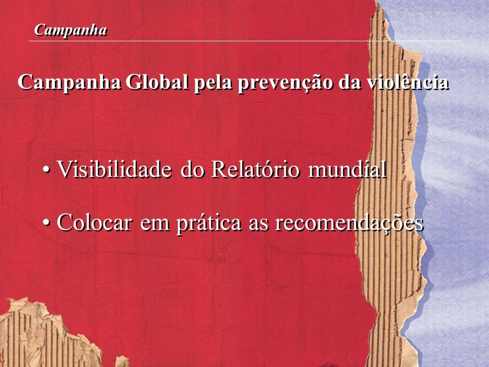 Campanha Campanha Global pela prevenção da violência Visibilidade do Relatório mundial Colocar em prática as recomendações