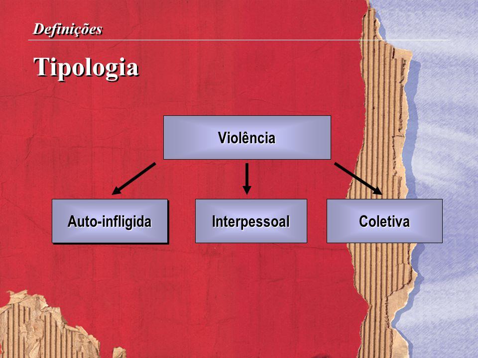 Tipologia Definições Violência ColetivaInterpessoal Auto-infligidaAuto-infligida