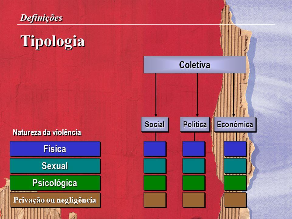 Tipologia Definições Coletiva Natureza da violência FísicaFísica SexualSexual PsicológicaPsicológica Privação ou negligência SocialSocialPolíticaPolít