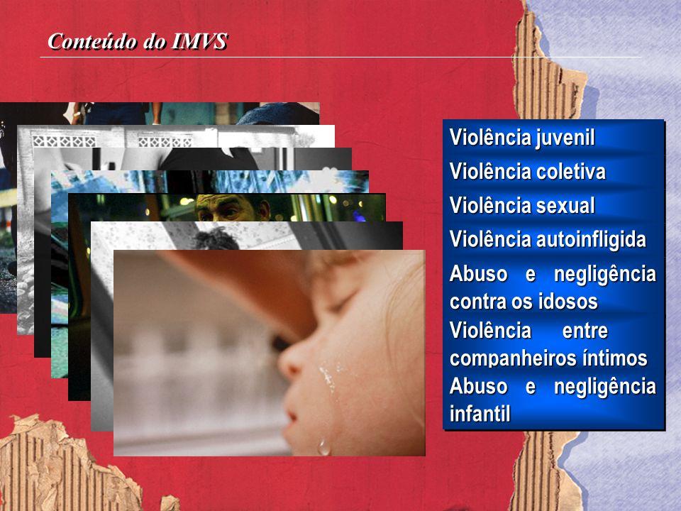Conteúdo do IMVS Violência juvenil Violência coletiva Violência sexual Violência autoinfligida Abuso e negligência contra os idosos Violência entre co