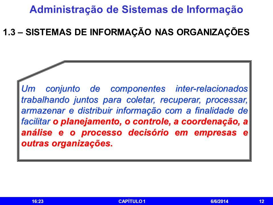 Administração de Sistemas de Informação 16:25CAPÍTULO 16/6/201412 1.3 – SISTEMAS DE INFORMAÇÃO NAS ORGANIZAÇÕES Um conjunto de componentes inter-relac