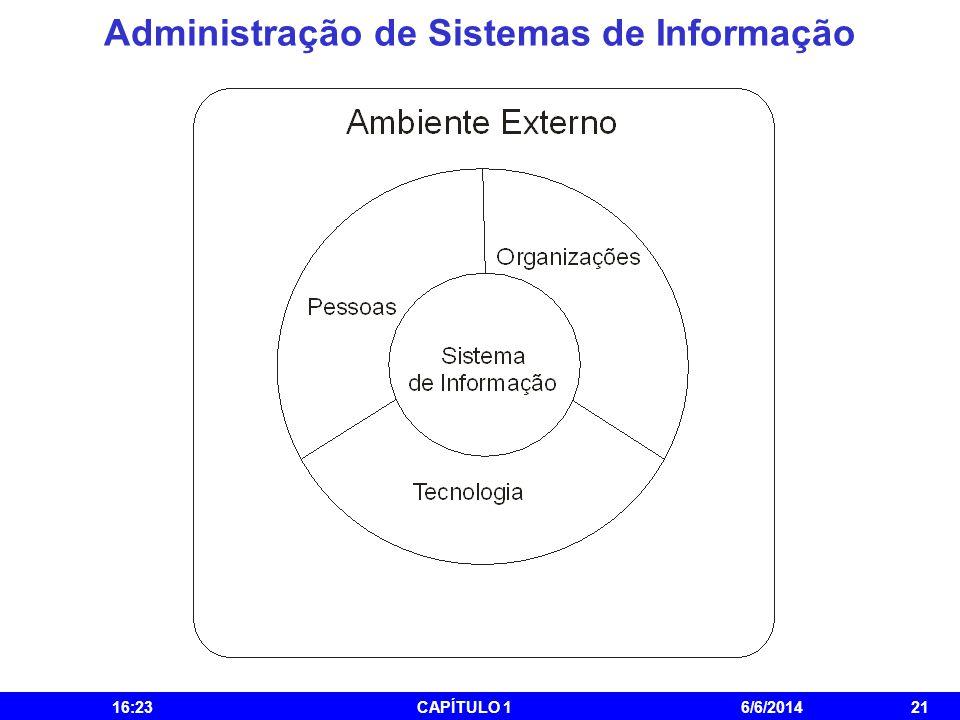 Administração de Sistemas de Informação 16:25CAPÍTULO 16/6/201421