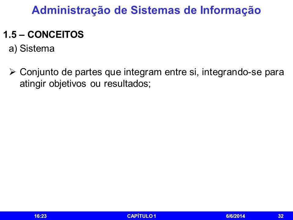 Administração de Sistemas de Informação 16:25CAPÍTULO 16/6/201432 1.5 – CONCEITOS a)Sistema Conjunto de partes que integram entre si, integrando-se pa