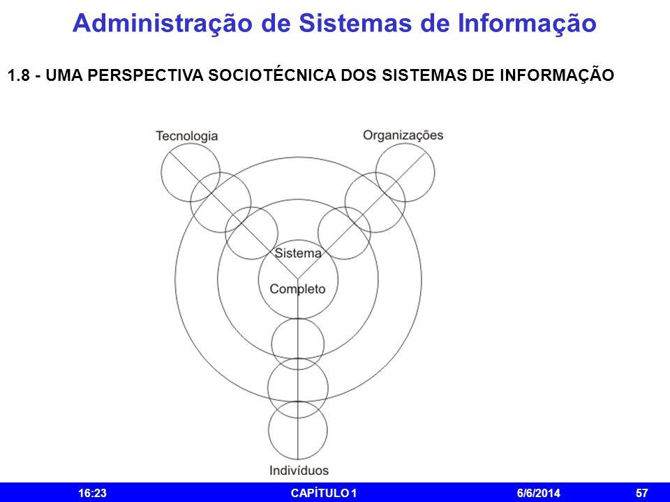 Administração de Sistemas de Informação 16:25CAPÍTULO 16/6/201457 1.8 - UMA PERSPECTIVA SOCIOTÉCNICA DOS SISTEMAS DE INFORMAÇÃO
