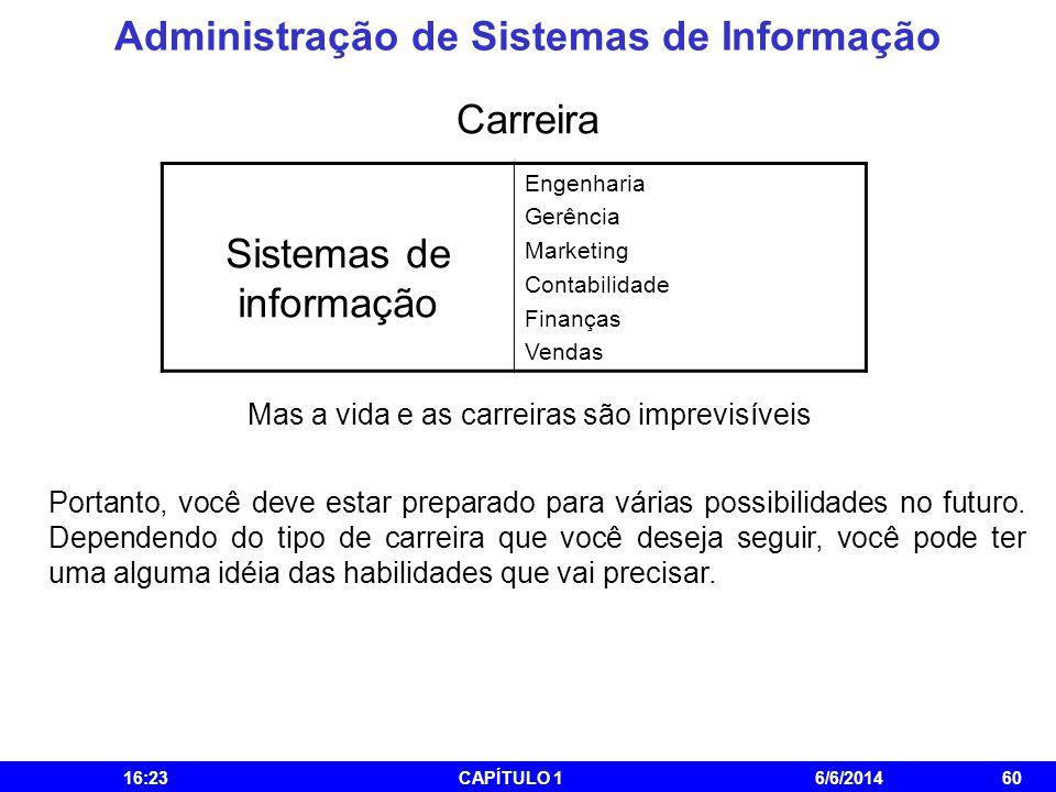 Administração de Sistemas de Informação 16:25CAPÍTULO 16/6/201460 Portanto, você deve estar preparado para várias possibilidades no futuro. Dependendo