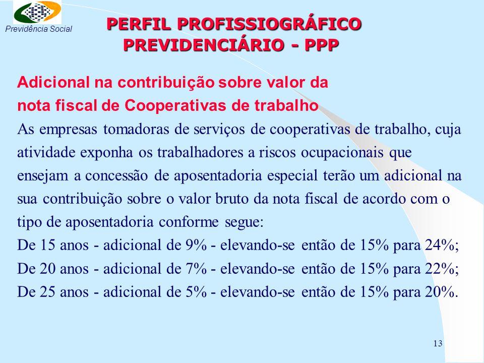 13 PERFIL PROFISSIOGRÁFICO PREVIDENCIÁRIO - PPP PERFIL PROFISSIOGRÁFICO PREVIDENCIÁRIO - PPP Adicional na contribuição sobre valor da nota fiscal de Cooperativas de trabalho As empresas tomadoras de serviços de cooperativas de trabalho, cuja atividade exponha os trabalhadores a riscos ocupacionais que ensejam a concessão de aposentadoria especial terão um adicional na sua contribuição sobre o valor bruto da nota fiscal de acordo com o tipo de aposentadoria conforme segue: De 15 anos - adicional de 9% - elevando-se então de 15% para 24%; De 20 anos - adicional de 7% - elevando-se então de 15% para 22%; De 25 anos - adicional de 5% - elevando-se então de 15% para 20%.