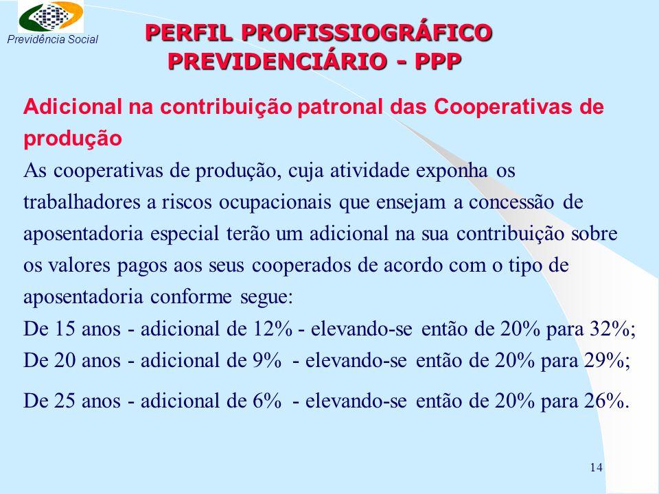 14 PERFIL PROFISSIOGRÁFICO PREVIDENCIÁRIO - PPP PERFIL PROFISSIOGRÁFICO PREVIDENCIÁRIO - PPP Adicional na contribuição patronal das Cooperativas de produção As cooperativas de produção, cuja atividade exponha os trabalhadores a riscos ocupacionais que ensejam a concessão de aposentadoria especial terão um adicional na sua contribuição sobre os valores pagos aos seus cooperados de acordo com o tipo de aposentadoria conforme segue: De 15 anos - adicional de 12% - elevando-se então de 20% para 32%; De 20 anos - adicional de 9% - elevando-se então de 20% para 29%; De 25 anos - adicional de 6% - elevando-se então de 20% para 26%.
