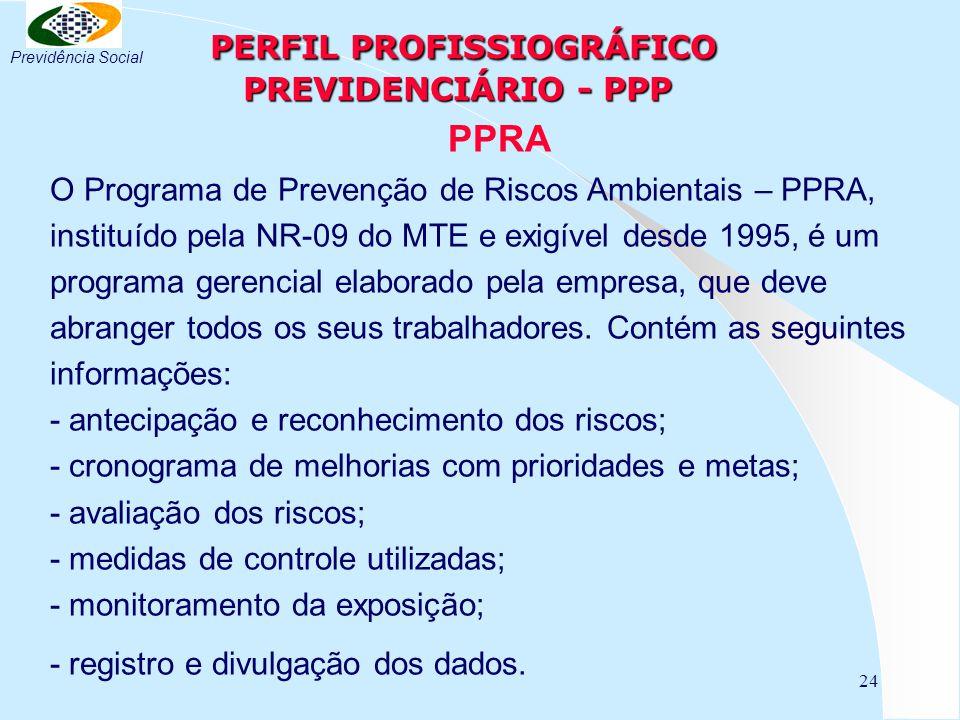 24 PERFIL PROFISSIOGRÁFICO PREVIDENCIÁRIO - PPP PERFIL PROFISSIOGRÁFICO PREVIDENCIÁRIO - PPP PPRA O Programa de Prevenção de Riscos Ambientais – PPRA, instituído pela NR-09 do MTE e exigível desde 1995, é um programa gerencial elaborado pela empresa, que deve abranger todos os seus trabalhadores.