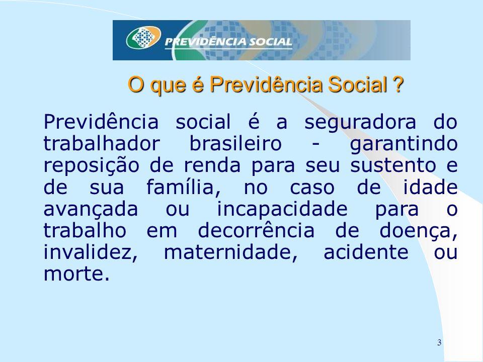 3 O que é Previdência Social ? Previdência social é a seguradora do trabalhador brasileiro - garantindo reposição de renda para seu sustento e de sua