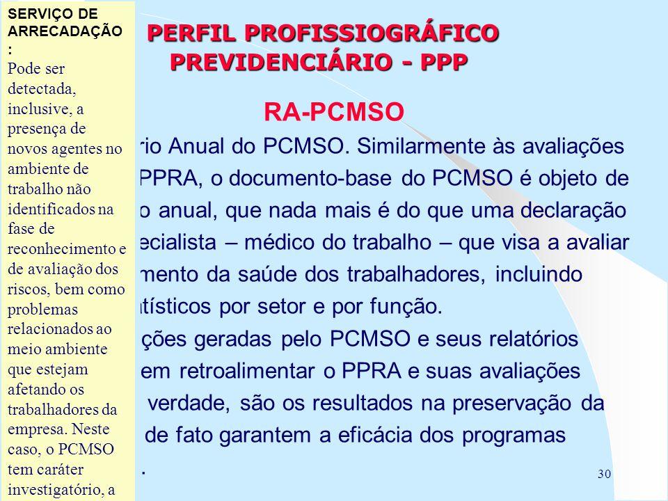 30 PERFIL PROFISSIOGRÁFICO PREVIDENCIÁRIO - PPP PERFIL PROFISSIOGRÁFICO PREVIDENCIÁRIO - PPP RA-PCMSO É o Relatório Anual do PCMSO. Similarmente às av