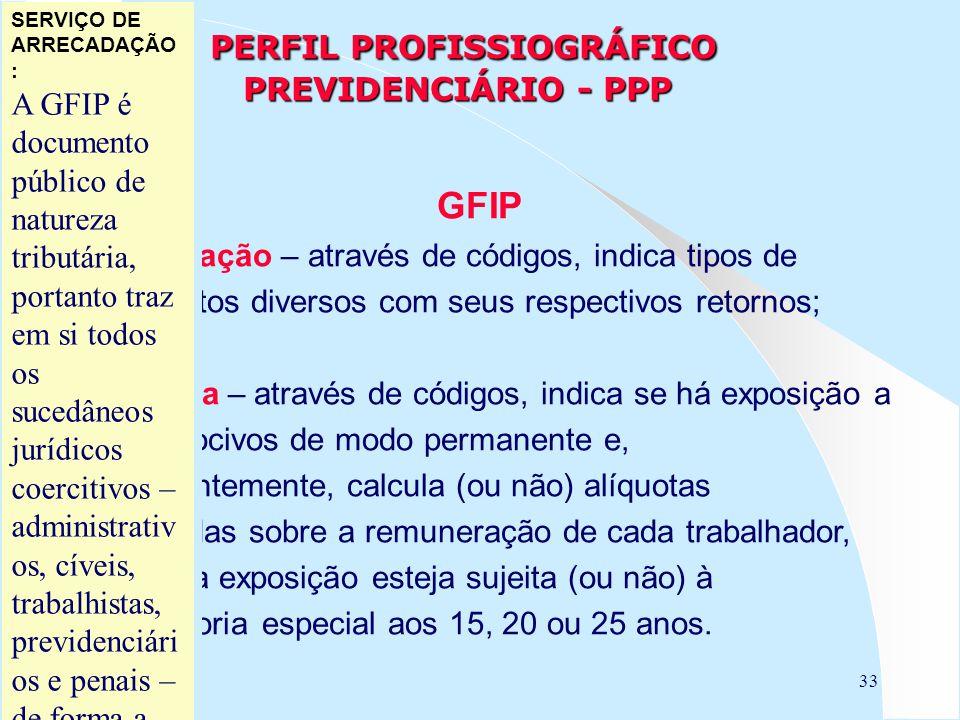 33 PERFIL PROFISSIOGRÁFICO PREVIDENCIÁRIO - PPP PERFIL PROFISSIOGRÁFICO PREVIDENCIÁRIO - PPP GFIP Movimentação – através de códigos, indica tipos de a