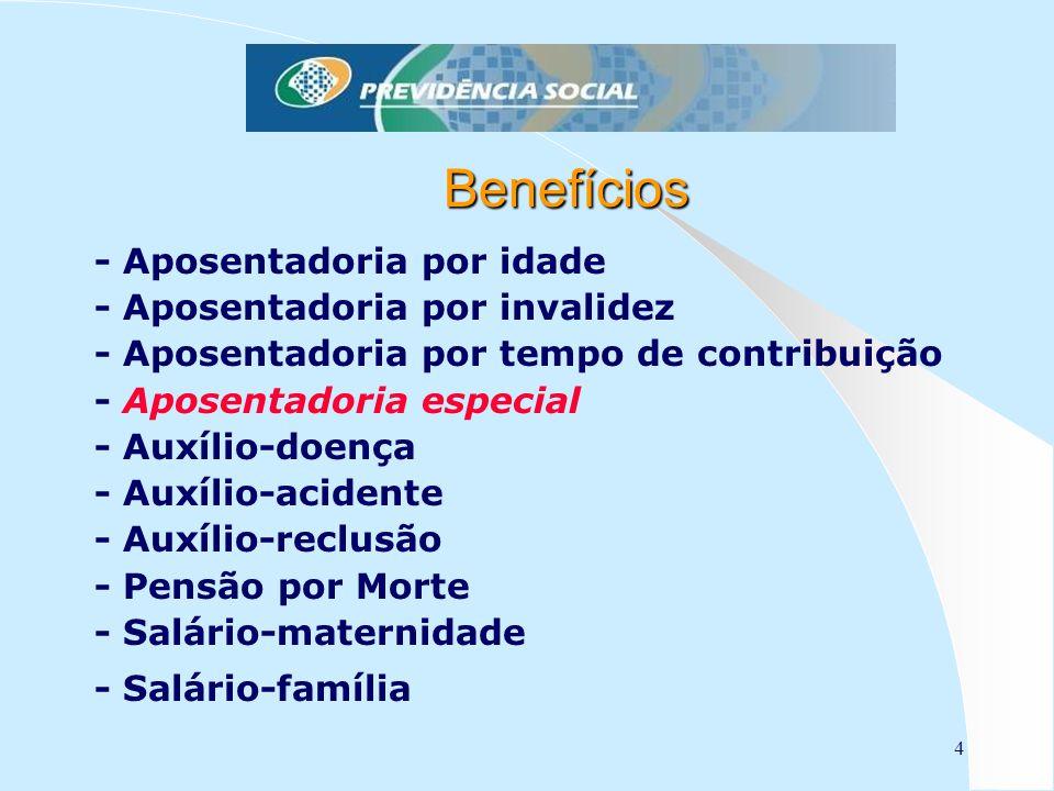 4 Benefícios - Aposentadoria por idade - Aposentadoria por invalidez - Aposentadoria por tempo de contribuição - Aposentadoria especial - Auxílio-doença - Auxílio-acidente - Auxílio-reclusão - Pensão por Morte - Salário-maternidade - Salário-família