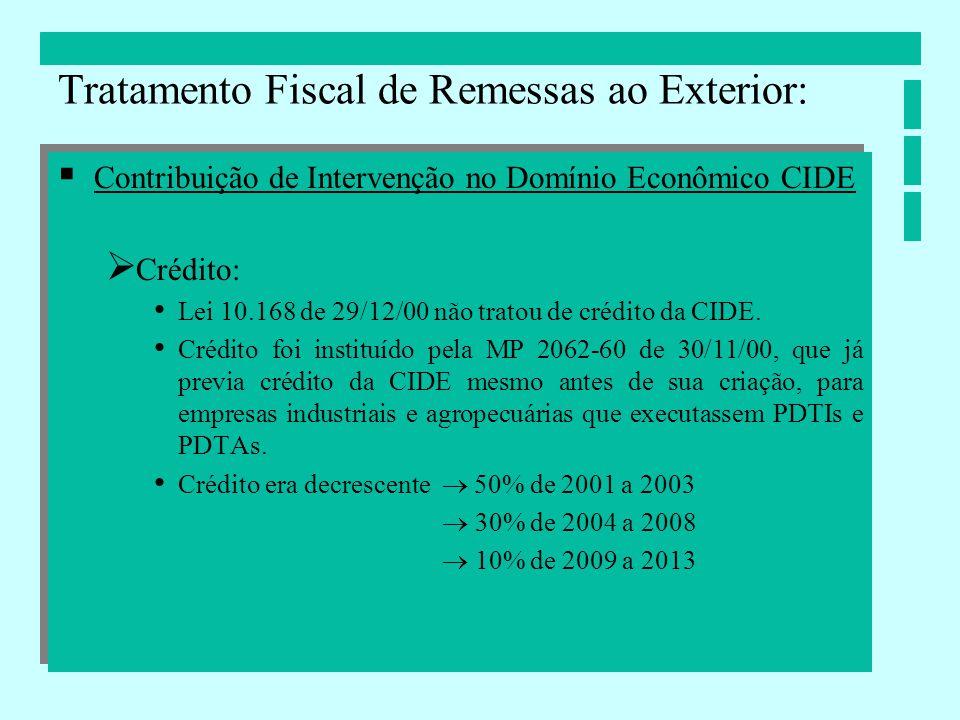 Contribuição de Intervenção no Domínio Econômico CIDE Crédito: Lei 10.168 de 29/12/00 não tratou de crédito da CIDE. Crédito foi instituído pela MP 20
