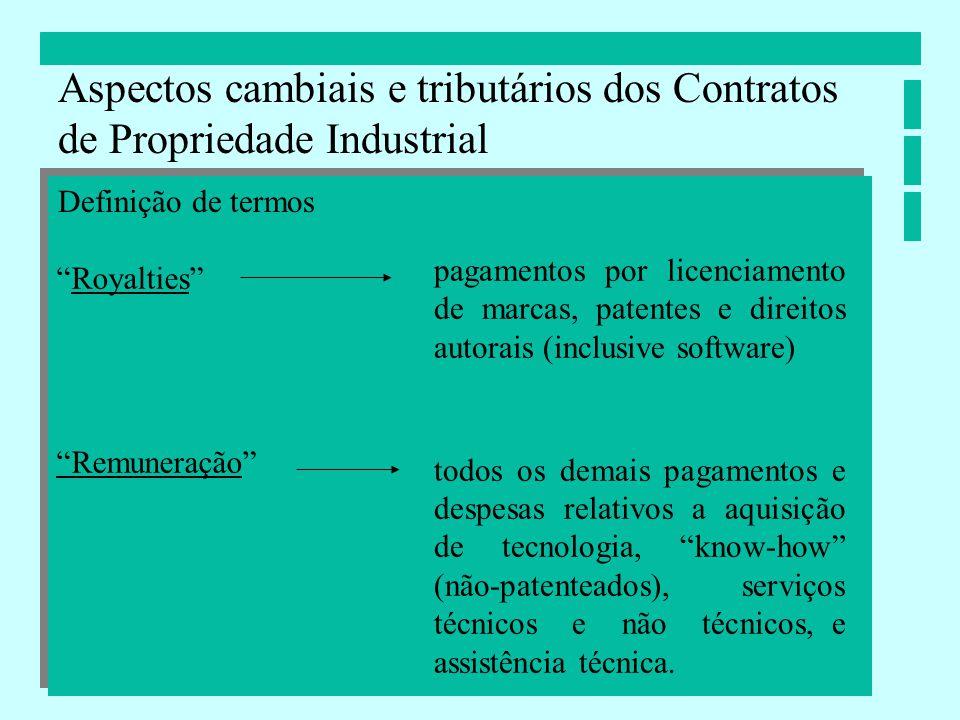 Definição de termos Aspectos cambiais e tributários dos Contratos de Propriedade Industrial Royalties Remuneração pagamentos por licenciamento de marc