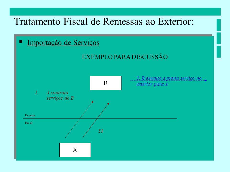 Importação de Serviços Tratamento Fiscal de Remessas ao Exterior: B 1.A contrata serviços de B A $$ Brasil Exterior 2. B executa e presta serviço no e