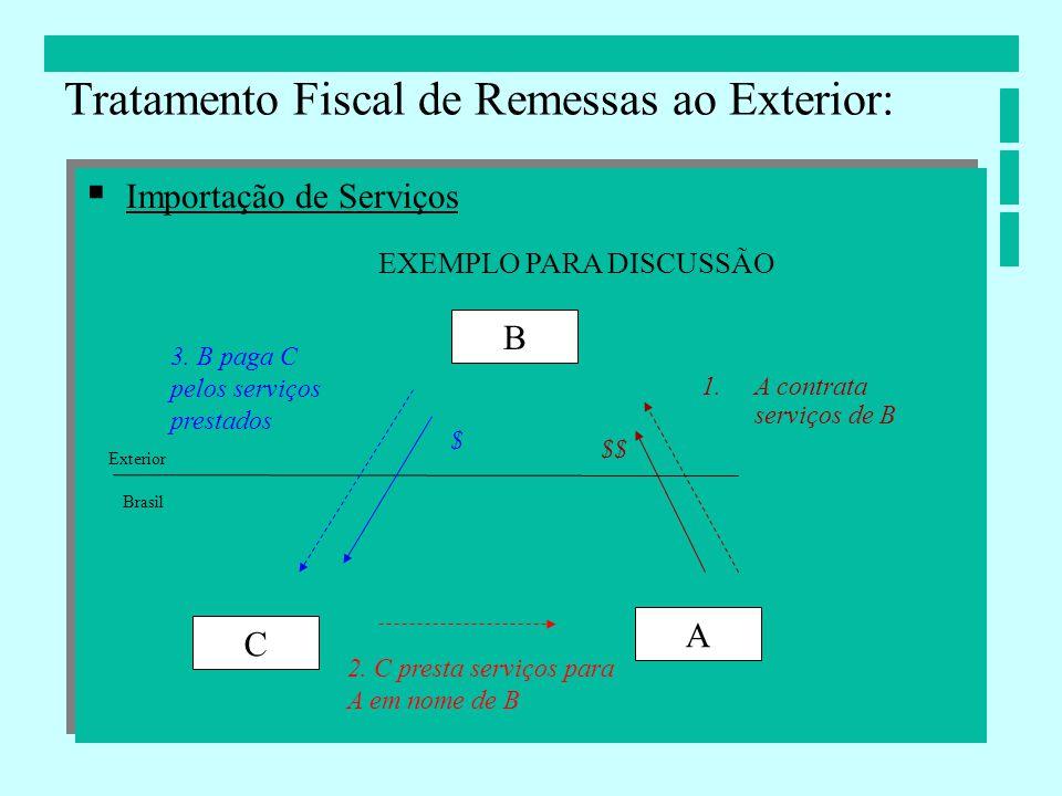 Importação de Serviços Tratamento Fiscal de Remessas ao Exterior: EXEMPLO PARA DISCUSSÃO B 1.A contrata serviços de B 2. C presta serviços para A em n