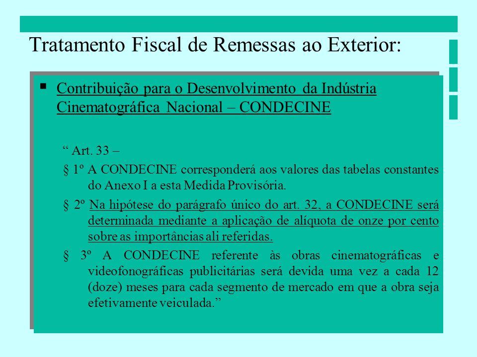 Contribuição para o Desenvolvimento da Indústria Cinematográfica Nacional – CONDECINE Art. 33 – § 1º A CONDECINE corresponderá aos valores das tabelas