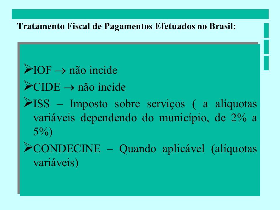 IOF não incide CIDE não incide ISS – Imposto sobre serviços ( a alíquotas variáveis dependendo do município, de 2% a 5%) CONDECINE – Quando aplicável