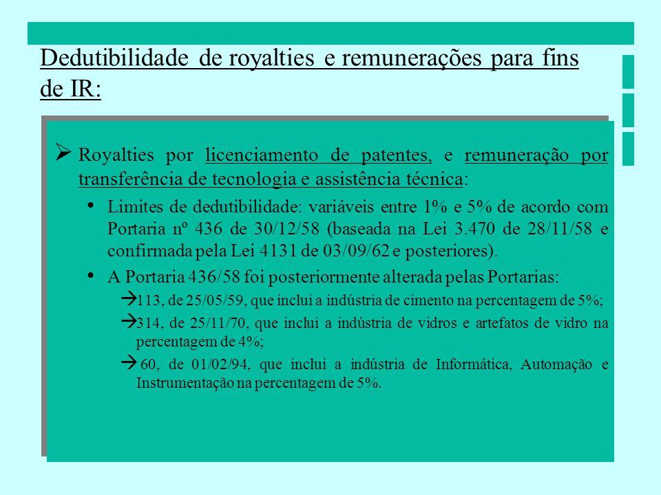 Royalties por licenciamento de patentes, e remuneração por transferência de tecnologia e assistência técnica: Limites de dedutibilidade: variáveis ent